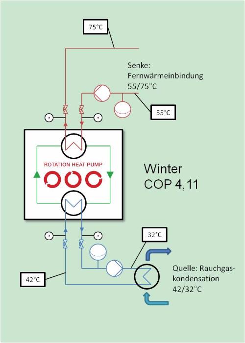 Winter DE_500x700